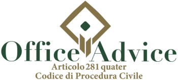 Articolo 281 quater - Codice di Procedura Civile